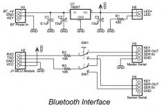 10. Schematic - Bluetooth Interface
