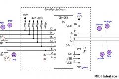 2. MIDI Input Expander