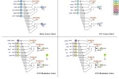 1. CV Distribution & Mixer Page 1