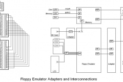 12. Floppy Emulator Adapter and Connections